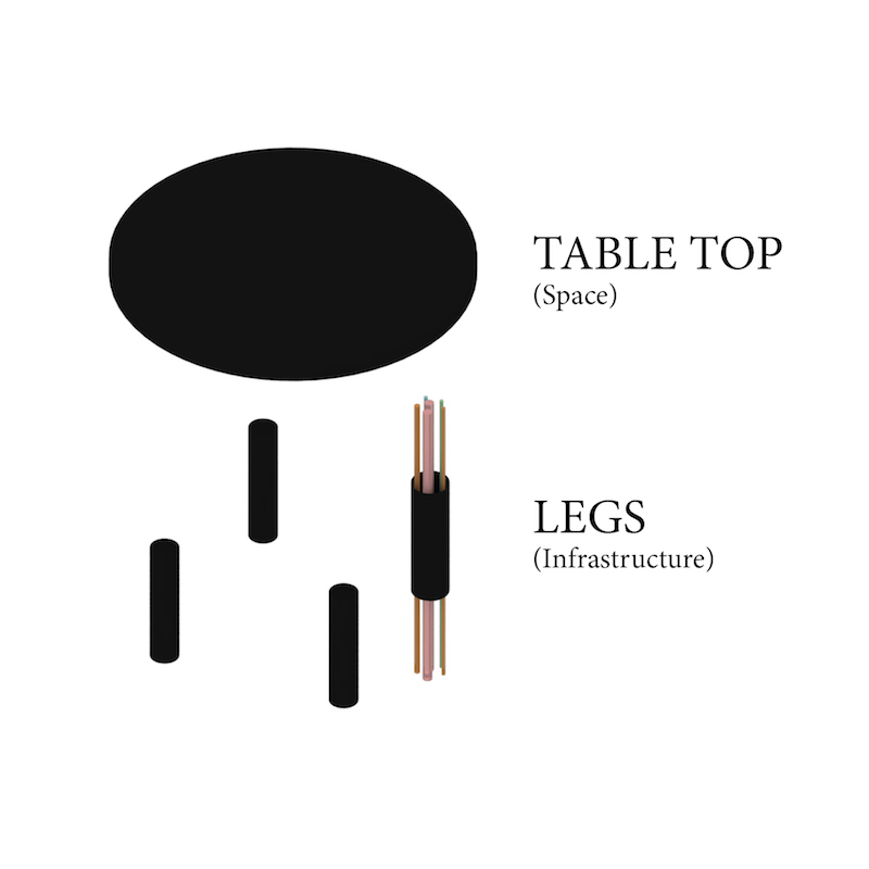 KwongVonGlinow_Table Top Concept