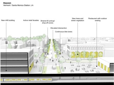 Future of streets